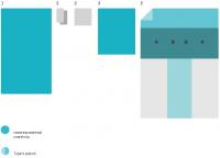 Комплект для ограничения операционного поля КБО-6.1 (для ангиографии)