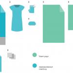Стерильный комплект белья для родовспоможения КБР-2