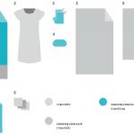 Стерильный комплект белья для родовспоможения КБР-2S2
