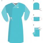 Комплекты одежды для хирургов КХ-1