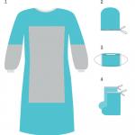 Комплекты одежды для хирургов КХ-2